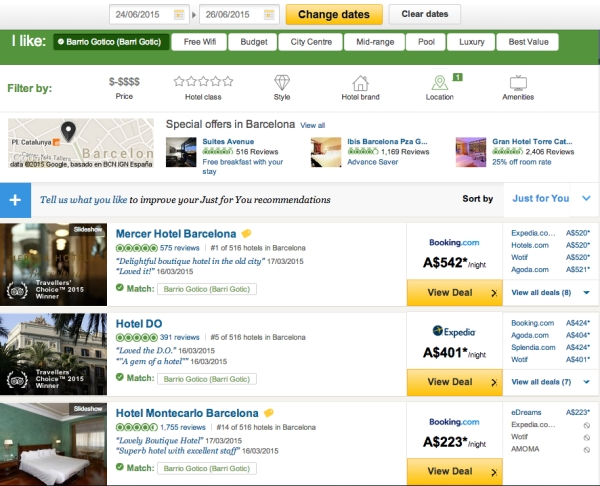 Optimized Tripadvisor Neighborhoods Hotels