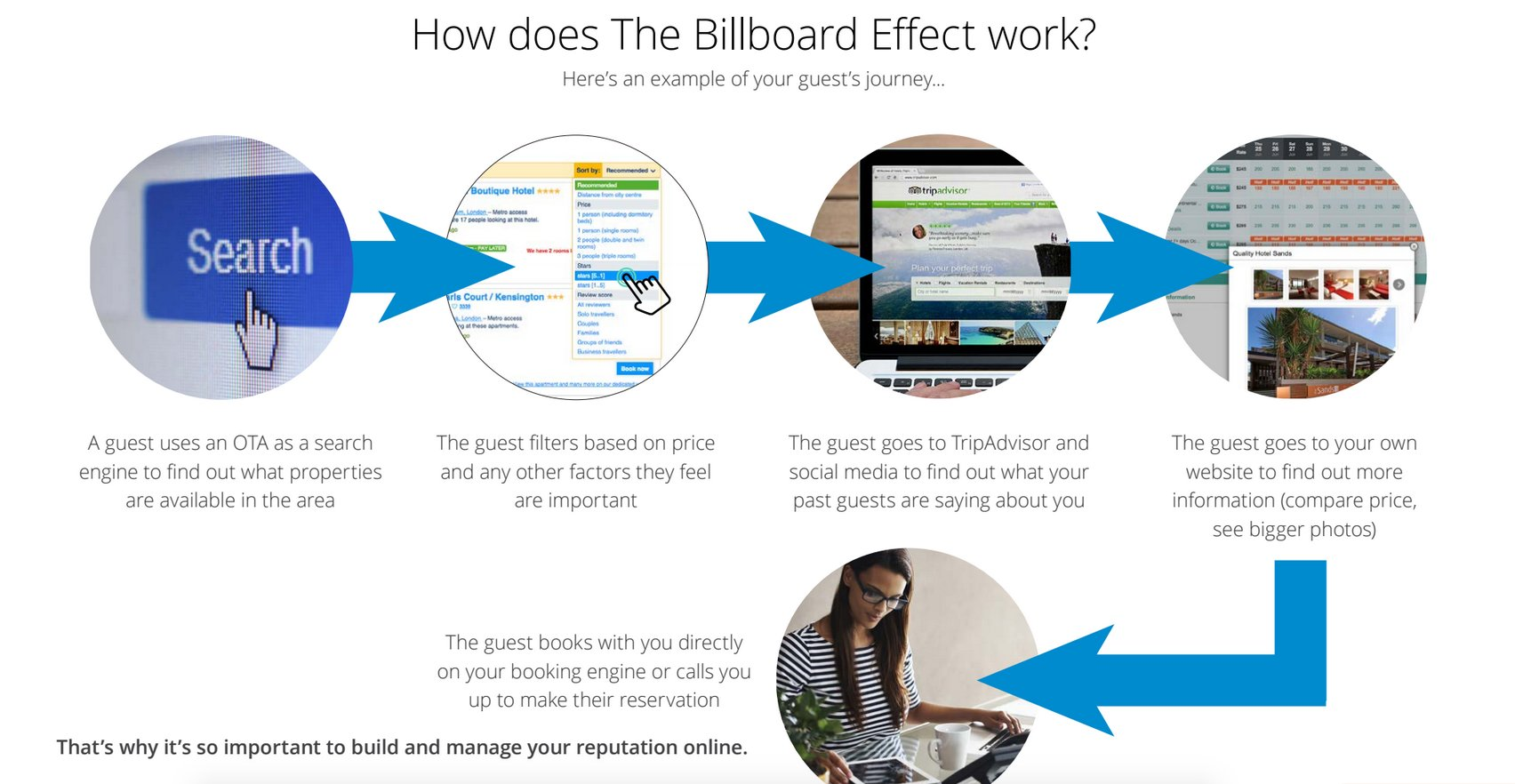 the billboard effect small hotel guests